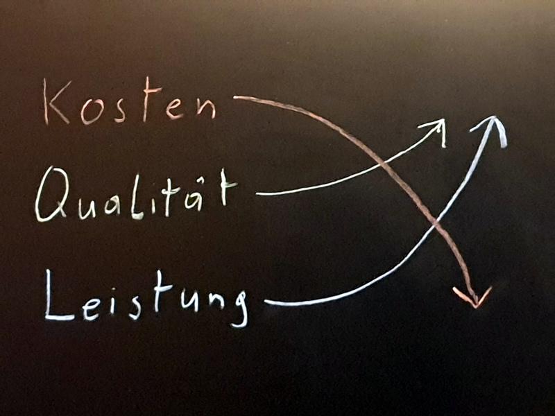 KPI-Verlauf auf Tafel Array